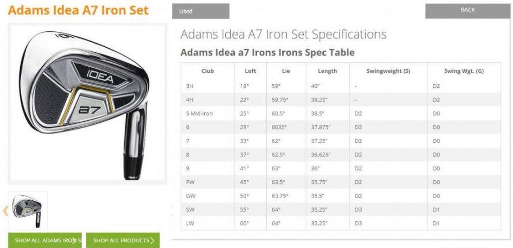 adams a7 irons review golf digest