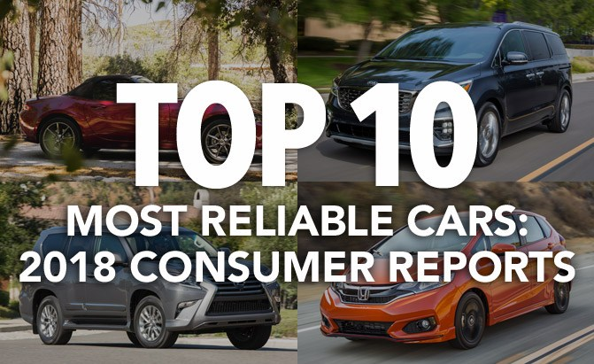 most reliable car review site