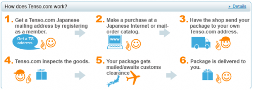 international mail forwarding service reviews