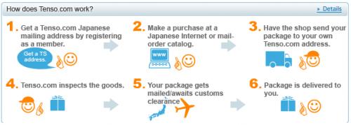 international mail forwarding service reviews