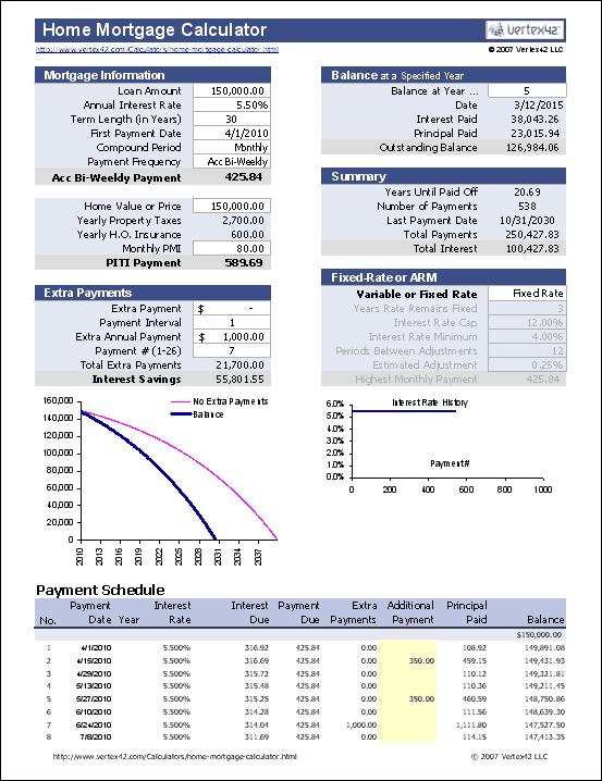 bar none auto loan reviews