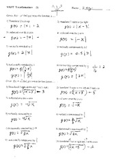 factoring review worksheet algebra 2