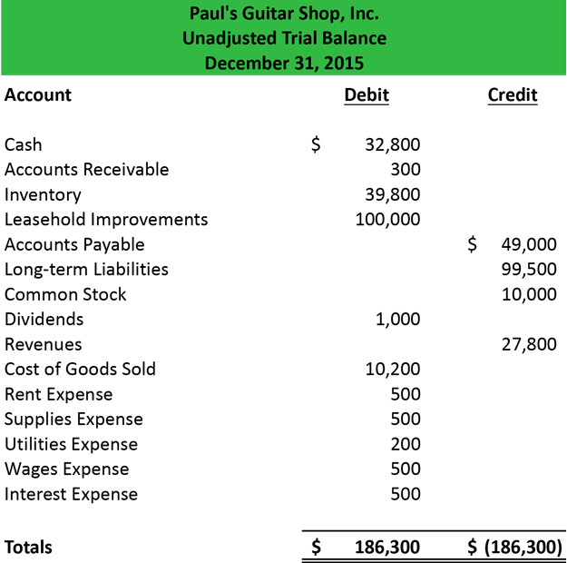 full circle debt solutions inc reviews
