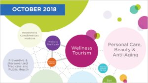 global wealth and wellness reviews